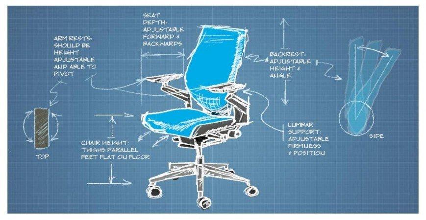 Cuatro cosas a saber para elegir la mejor silla